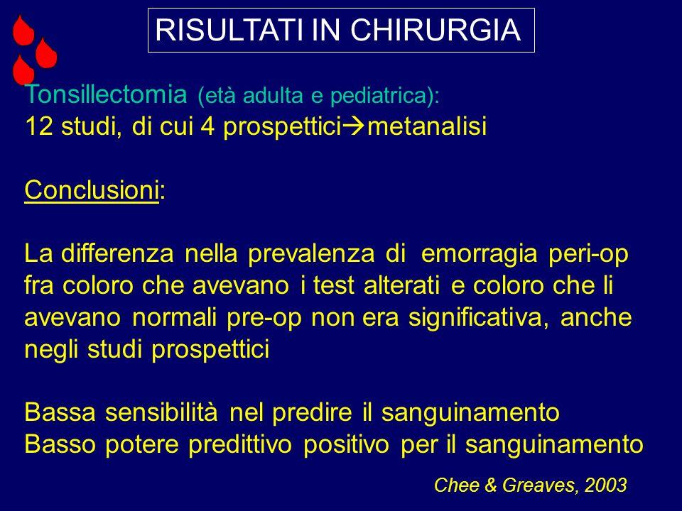 Tonsillectomia (età adulta e pediatrica): 12 studi, di cui 4 prospettici metanalisi Conclusioni: La differenza nella prevalenza di emorragia peri-op f