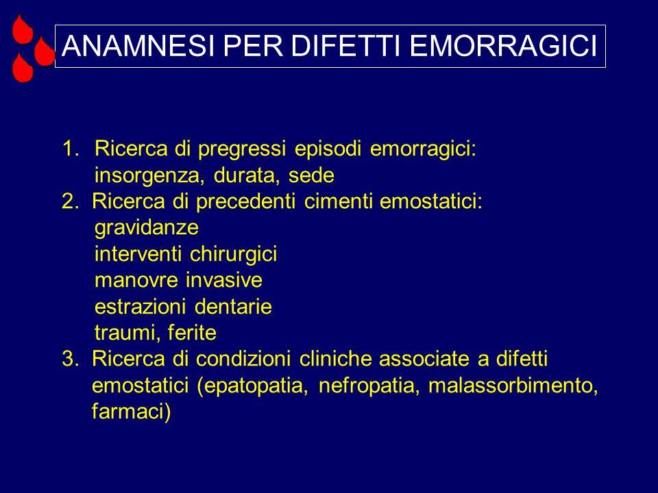 ANAMNESI PER DIFETTI EMORRAGICI 1.Ricerca di pregressi episodi emorragici: insorgenza, durata, sede 2. Ricerca di precedenti cimenti emostatici: gravi