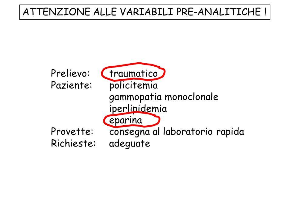 ATTENZIONE ALLE VARIABILI PRE-ANALITICHE ! Prelievo: traumatico Paziente: policitemia gammopatia monoclonale iperlipidemia eparina Provette:consegna a