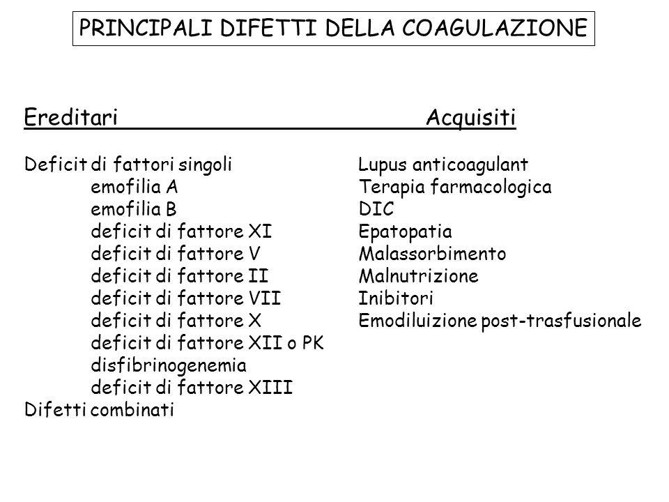 PRINCIPALI DIFETTI DELLA COAGULAZIONE EreditariAcquisiti Deficit di fattori singoliLupus anticoagulant emofilia ATerapia farmacologica emofilia BDIC d