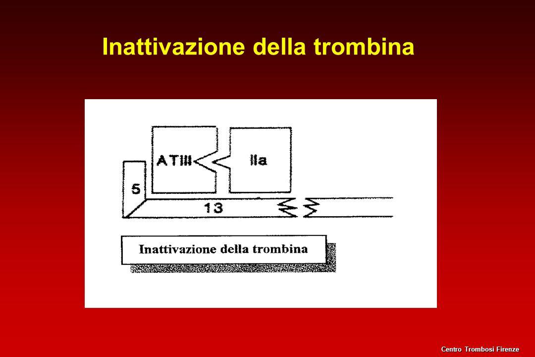 Inattivazione della trombina Centro Trombosi Firenze