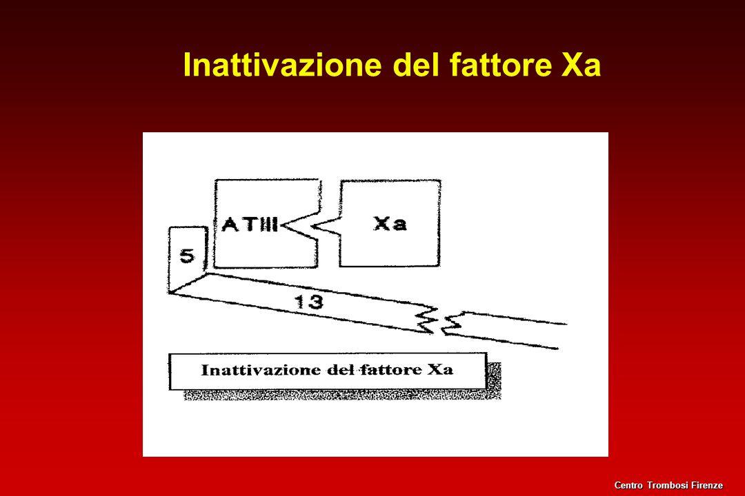 Inattivazione del fattore Xa Centro Trombosi Firenze