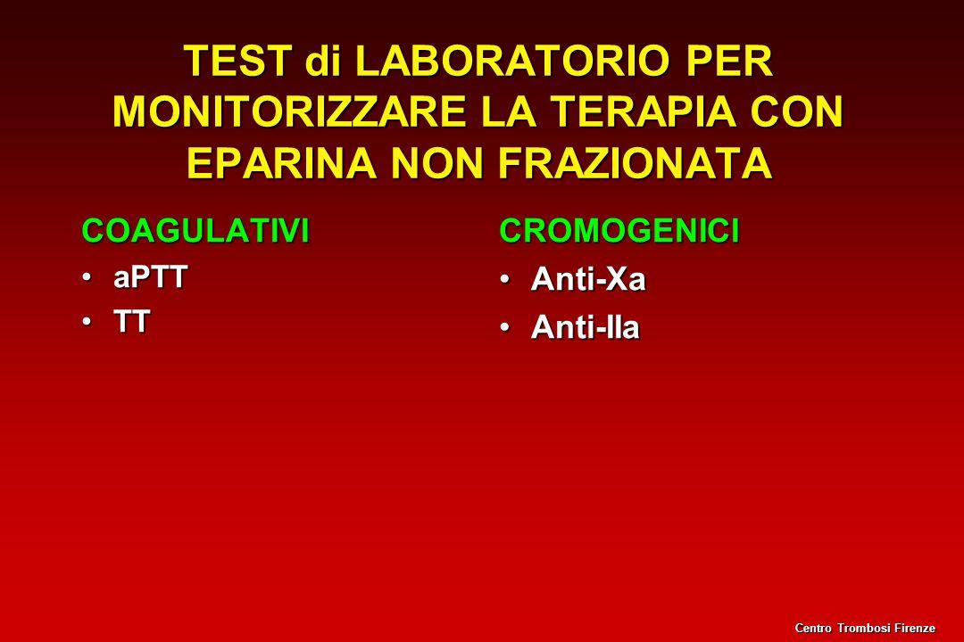 TEST di LABORATORIO PER MONITORIZZARE LA TERAPIA CON EPARINA NON FRAZIONATA COAGULATIVI aPTTaPTT TTTT CROMOGENICI Anti-Xa Anti-IIa Centro Trombosi Fir
