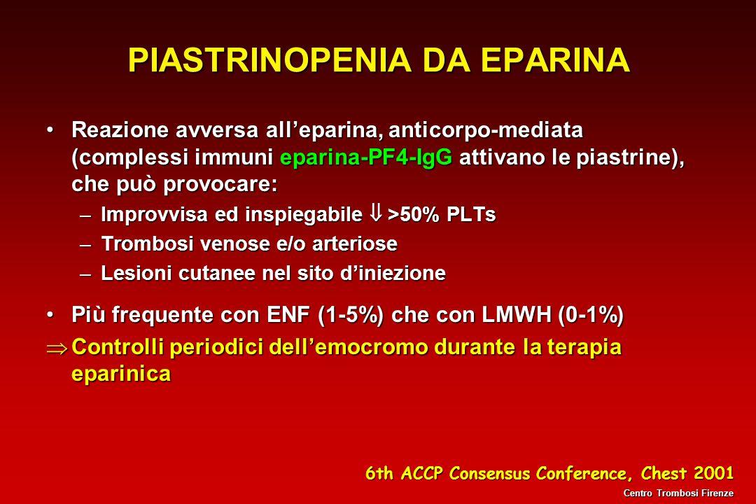 PIASTRINOPENIA DA EPARINA Reazione avversa alleparina, anticorpo-mediata (complessi immuni eparina-PF4-IgG attivano le piastrine), che può provocare:R