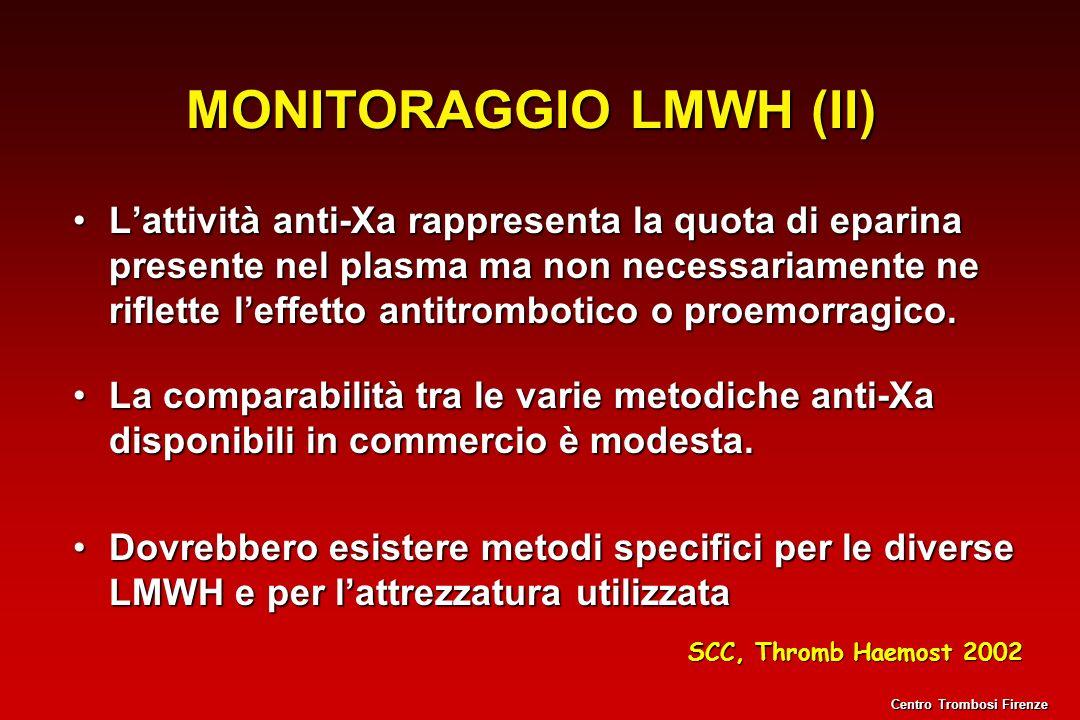 MONITORAGGIO LMWH (II) Lattività anti-Xa rappresenta la quota di eparina presente nel plasma ma non necessariamente ne riflette leffetto antitrombotic