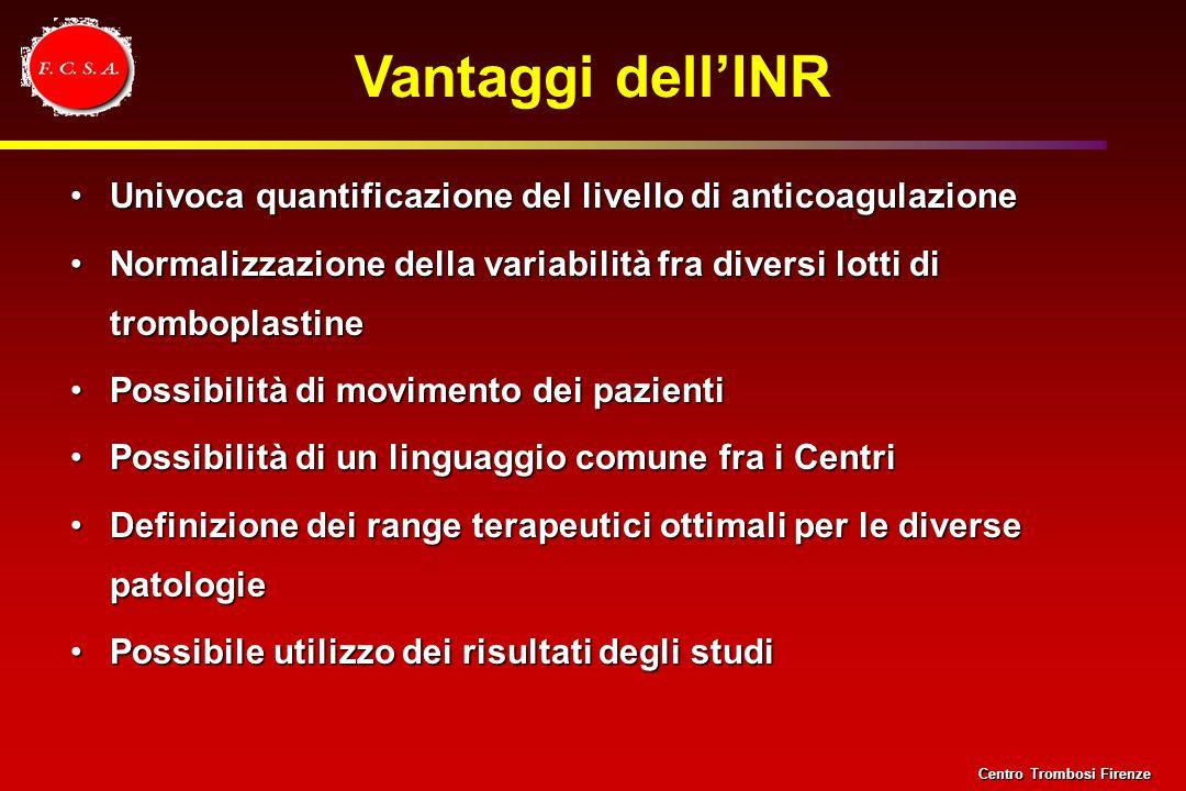 Univoca quantificazione del livello di anticoagulazioneUnivoca quantificazione del livello di anticoagulazione Normalizzazione della variabilità fra d