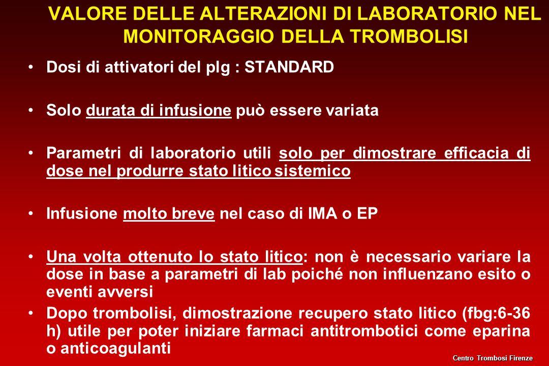 VALORE DELLE ALTERAZIONI DI LABORATORIO NEL MONITORAGGIO DELLA TROMBOLISI Dosi di attivatori del plg : STANDARD Solo durata di infusione può essere va