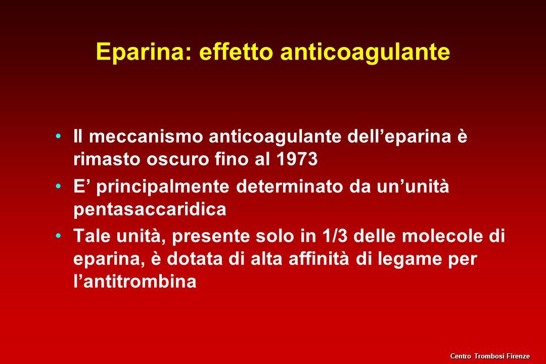 Eparina: effetto anticoagulante Il meccanismo anticoagulante delleparina è rimasto oscuro fino al 1973 E principalmente determinato da ununità pentasa