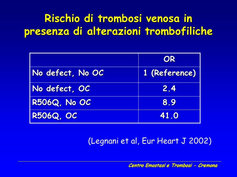 Centro Emostasi e Trombosi - Cremona Rischio di trombosi venosa in presenza di alterazioni trombofiliche OR No defect, No OC 1 (Reference) No defect,