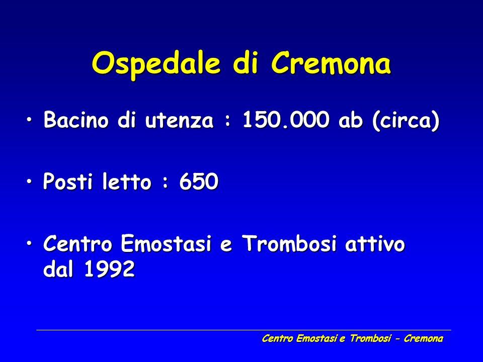 Centro Emostasi e Trombosi - Cremona Ospedale di Cremona Bacino di utenza : 150.000 ab (circa)Bacino di utenza : 150.000 ab (circa) Posti letto : 650P