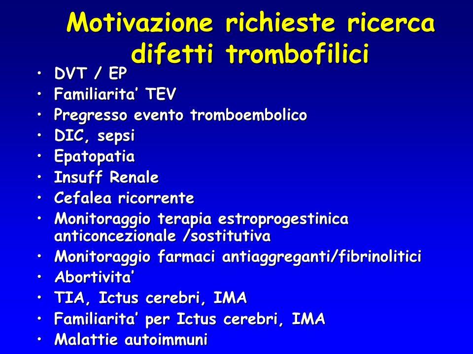 Motivazione richieste ricerca difetti trombofilici DVT / EPDVT / EP Familiarita TEVFamiliarita TEV Pregresso evento tromboembolicoPregresso evento tro