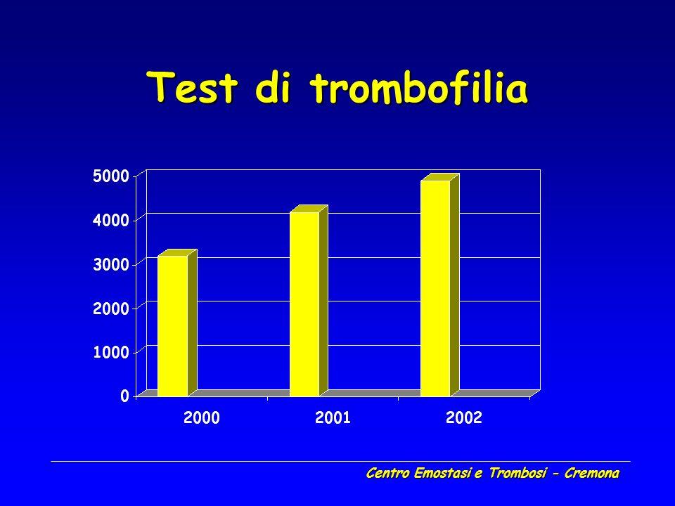 Centro Emostasi e Trombosi - Cremona Test di trombofilia