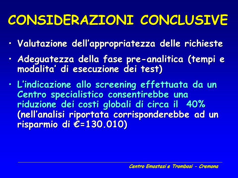 Centro Emostasi e Trombosi - Cremona CONSIDERAZIONI CONCLUSIVE Valutazione dellappropriatezza delle richiesteValutazione dellappropriatezza delle rich