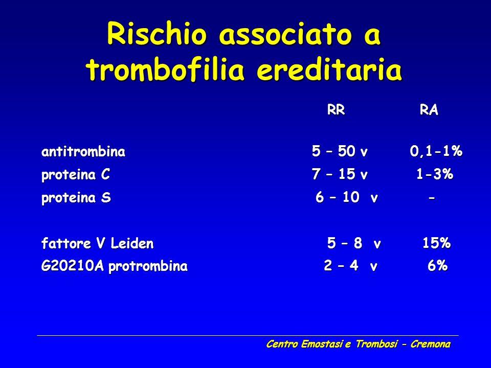 Centro Emostasi e Trombosi - Cremona Rischio associato a trombofilia ereditaria RR RA RR RA antitrombina 5 – 50 v0,1-1% antitrombina 5 – 50 v0,1-1% pr