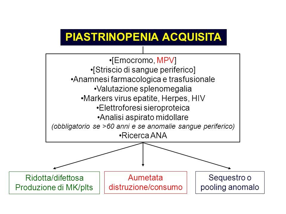 PIASTRINOPENIA ACQUISITA [Emocromo, MPV] [Striscio di sangue periferico] Anamnesi farmacologica e trasfusionale Valutazione splenomegalia Markers viru