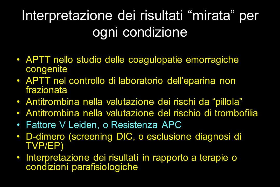 Interpretazione dei risultati mirata per ogni condizione APTT nello studio delle coagulopatie emorragiche congenite APTT nel controllo di laboratorio