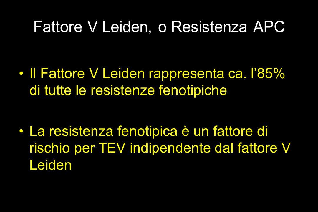 Fattore V Leiden, o Resistenza APC Il Fattore V Leiden rappresenta ca. l85% di tutte le resistenze fenotipiche La resistenza fenotipica è un fattore d