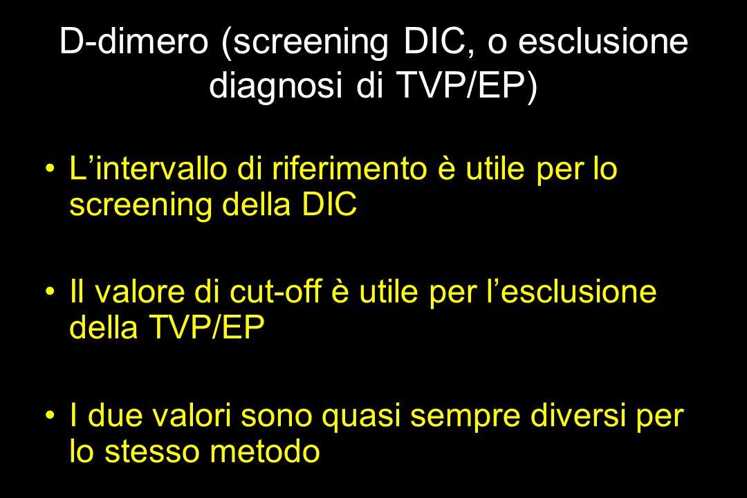 D-dimero (screening DIC, o esclusione diagnosi di TVP/EP) Lintervallo di riferimento è utile per lo screening della DIC Il valore di cut-off è utile p