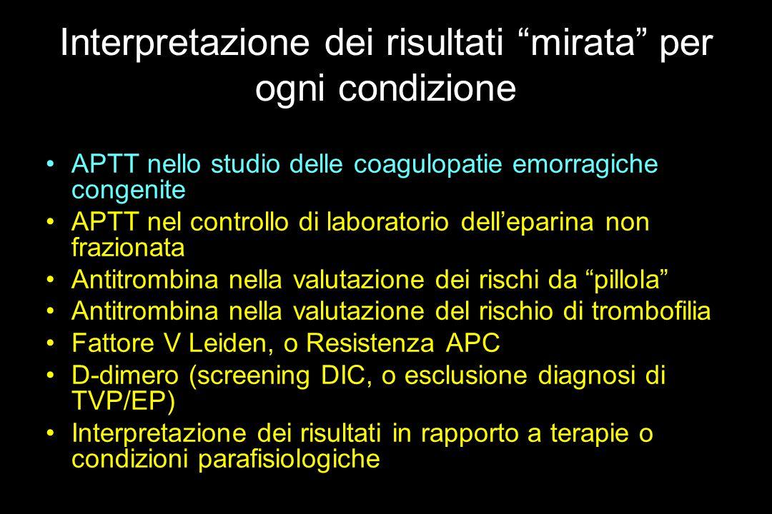 APTT nello studio delle coagulopatie emorragiche congenite APTT nel controllo di laboratorio delleparina non frazionata Antitrombina nella valutazione