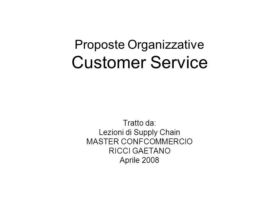 Proposte Organizzative Customer Service Tratto da: Lezioni di Supply Chain MASTER CONFCOMMERCIO RICCI GAETANO Aprile 2008