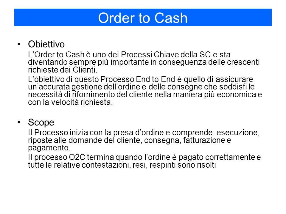 Order to Cash Obiettivo LOrder to Cash è uno dei Processi Chiave della SC e sta diventando sempre più importante in conseguenza delle crescenti richieste dei Clienti.
