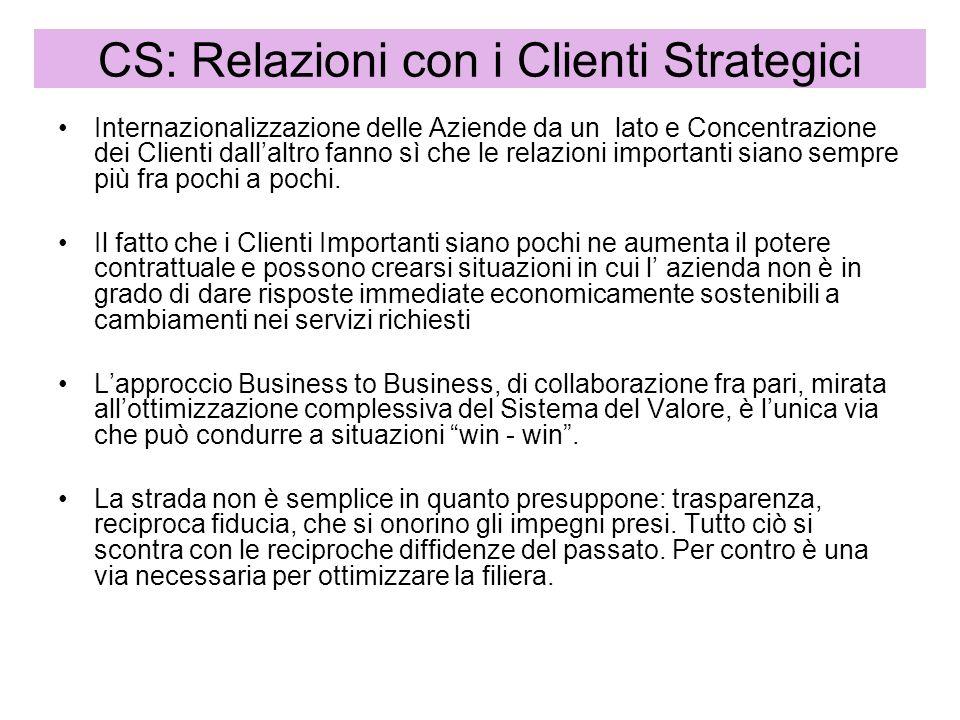 CS: Relazioni con i Clienti Strategici Internazionalizzazione delle Aziende da un lato e Concentrazione dei Clienti dallaltro fanno sì che le relazioni importanti siano sempre più fra pochi a pochi.
