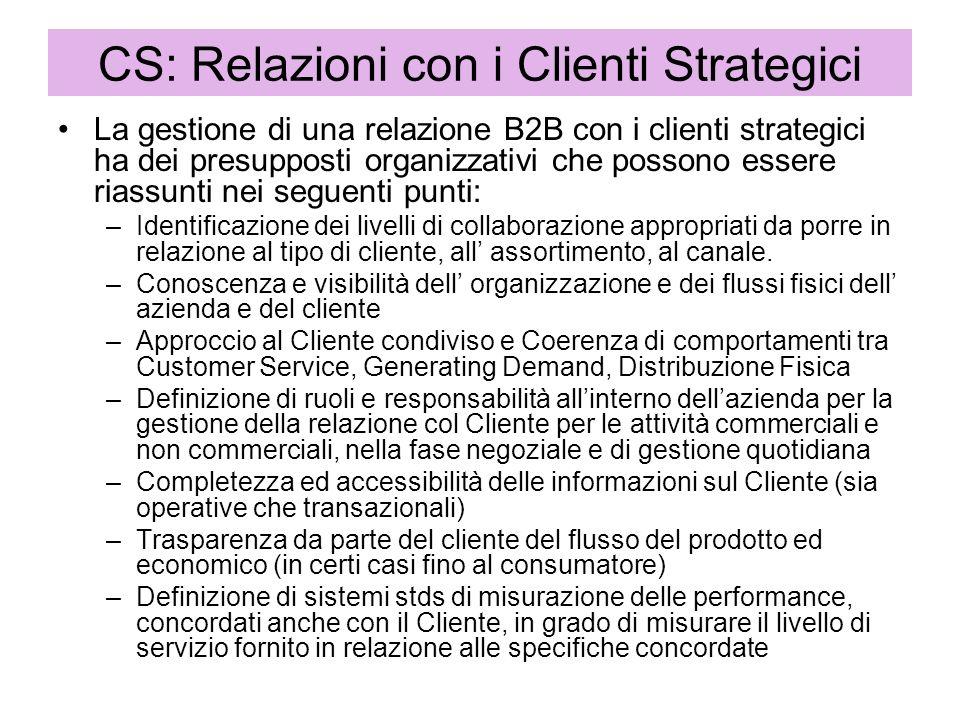 CS: Relazioni con i Clienti Strategici La gestione di una relazione B2B con i clienti strategici ha dei presupposti organizzativi che possono essere riassunti nei seguenti punti: –Identificazione dei livelli di collaborazione appropriati da porre in relazione al tipo di cliente, all assortimento, al canale.