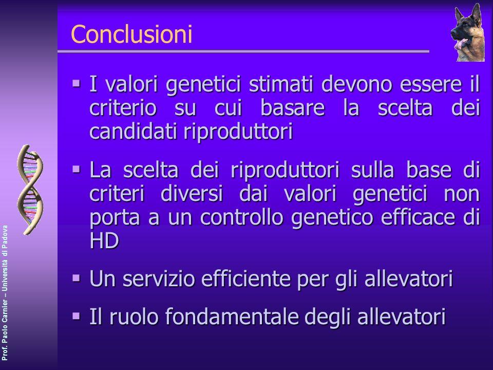 Prof. Paolo Carnier – Università di Padova Conclusioni I valori genetici stimati devono essere il criterio su cui basare la scelta dei candidati ripro