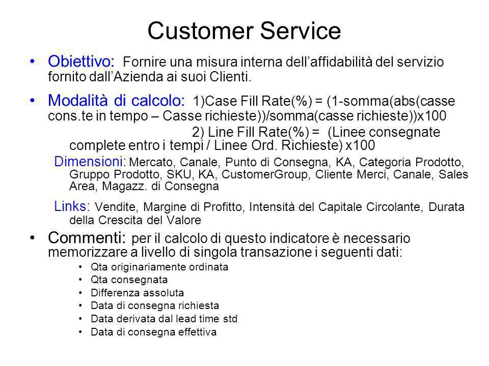 Customer Service Obiettivo: Fornire una misura interna dellaffidabilità del servizio fornito dallAzienda ai suoi Clienti. Modalità di calcolo: 1)Case