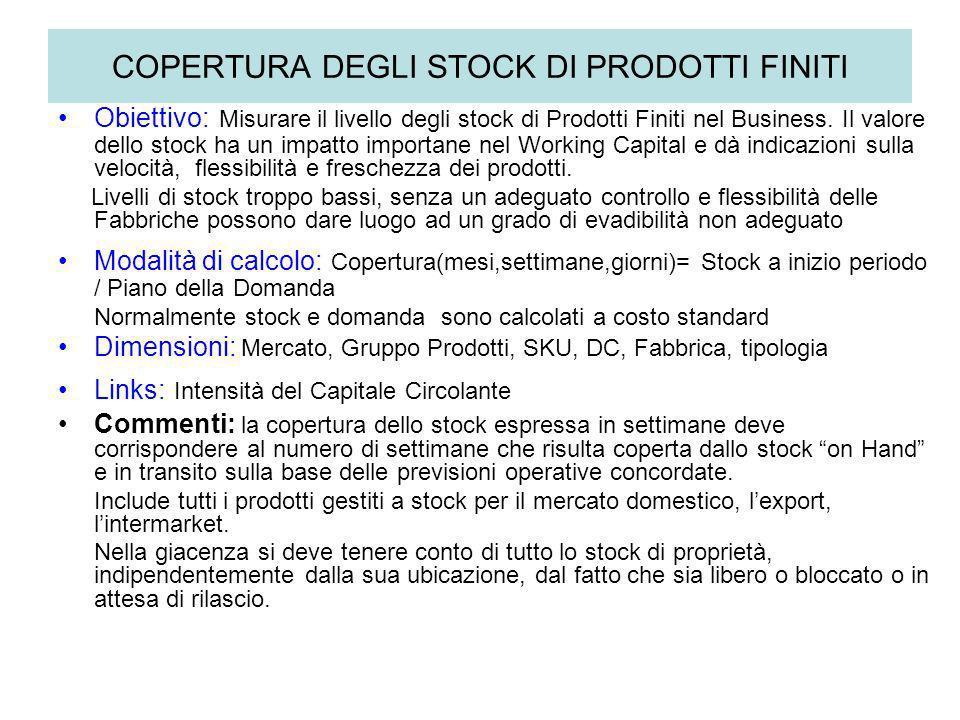 COPERTURA DEGLI STOCK DI PRODOTTI FINITI Obiettivo: Misurare il livello degli stock di Prodotti Finiti nel Business. Il valore dello stock ha un impat