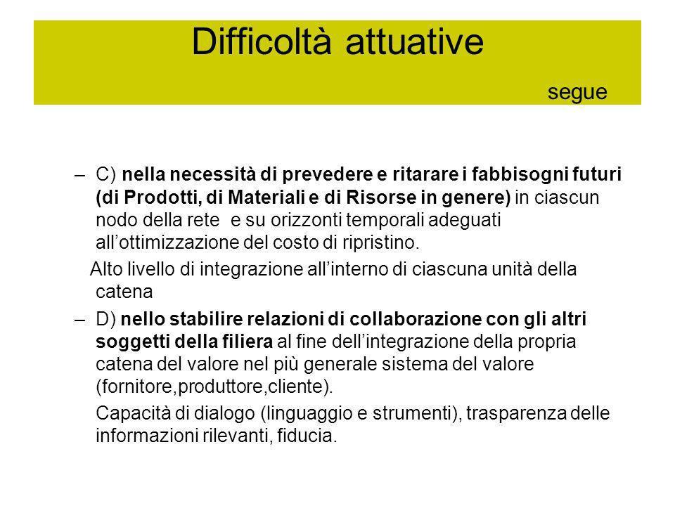 Difficoltà attuative segue –C) nella necessità di prevedere e ritarare i fabbisogni futuri (di Prodotti, di Materiali e di Risorse in genere) in ciasc