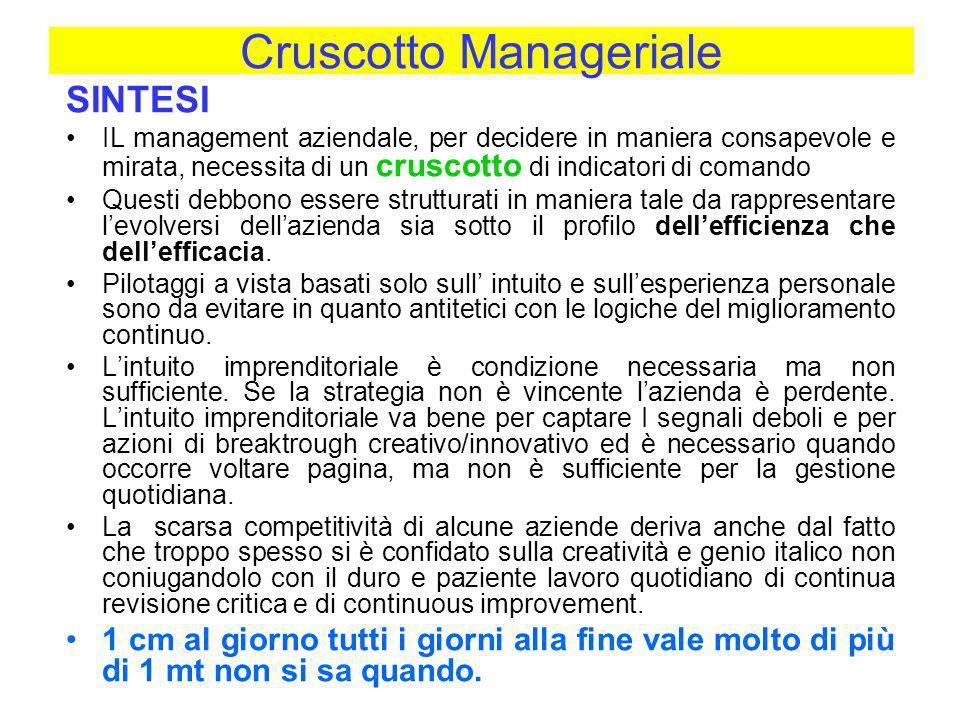 Cruscotto Manageriale SINTESI IL management aziendale, per decidere in maniera consapevole e mirata, necessita di un cruscotto di indicatori di comand