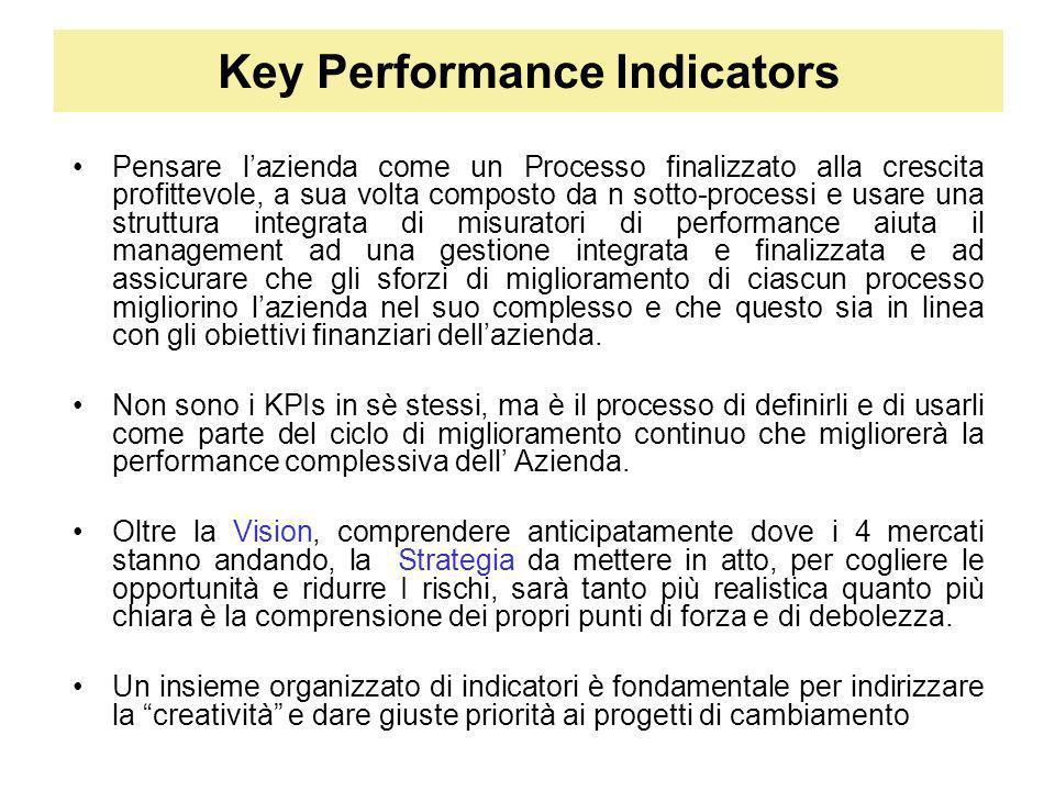 Key Performance Indicators Pensare lazienda come un Processo finalizzato alla crescita profittevole, a sua volta composto da n sotto-processi e usare