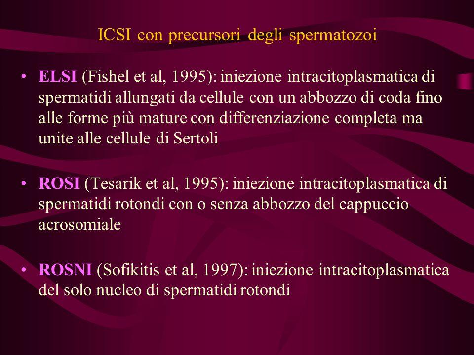 ICSI con precursori degli spermatozoi ELSI (Fishel et al, 1995): iniezione intracitoplasmatica di spermatidi allungati da cellule con un abbozzo di co