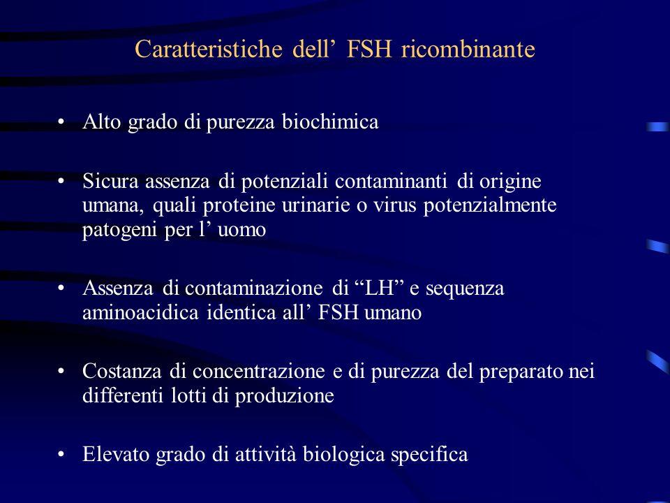 Caratteristiche dell FSH ricombinante Alto grado di purezza biochimica Sicura assenza di potenziali contaminanti di origine umana, quali proteine urin