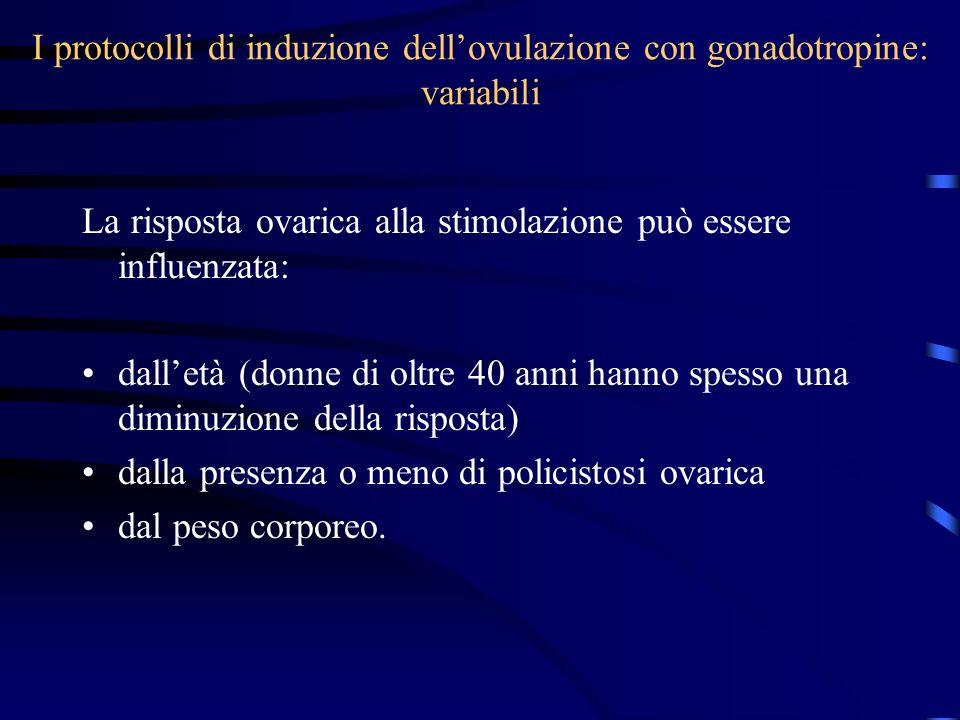 I protocolli di induzione dellovulazione con gonadotropine: variabili La risposta ovarica alla stimolazione può essere influenzata: dalletà (donne di