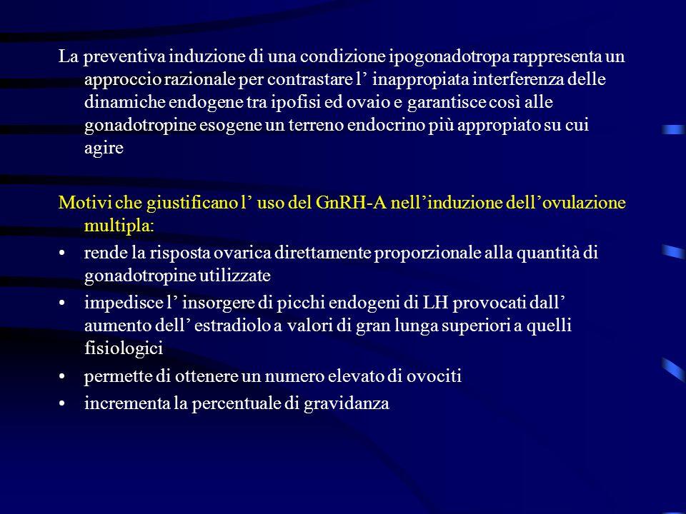 La preventiva induzione di una condizione ipogonadotropa rappresenta un approccio razionale per contrastare l inappropiata interferenza delle dinamich