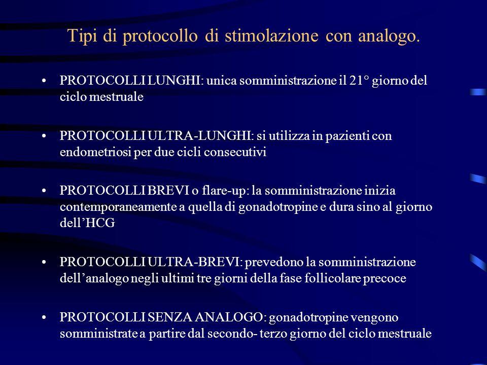 Tipi di protocollo di stimolazione con analogo. PROTOCOLLI LUNGHI: unica somministrazione il 21° giorno del ciclo mestruale PROTOCOLLI ULTRA-LUNGHI: s