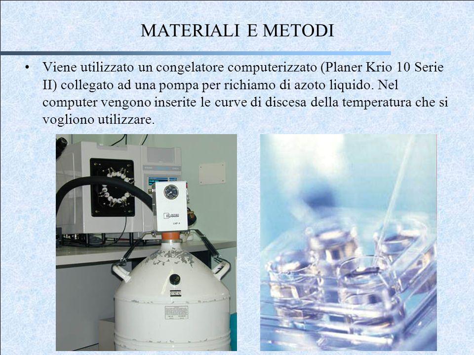 MATERIALI E METODI Viene utilizzato un congelatore computerizzato (Planer Krio 10 Serie II) collegato ad una pompa per richiamo di azoto liquido. Nel