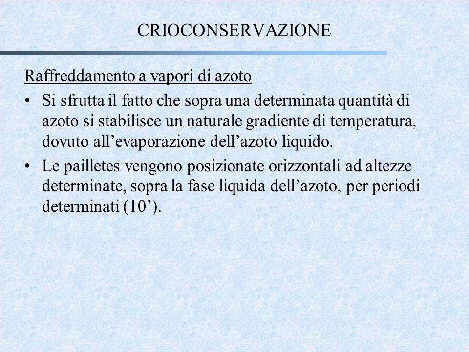 CRIOCONSERVAZIONE Raffreddamento a vapori di azoto Si sfrutta il fatto che sopra una determinata quantità di azoto si stabilisce un naturale gradiente di temperatura, dovuto allevaporazione dellazoto liquido.