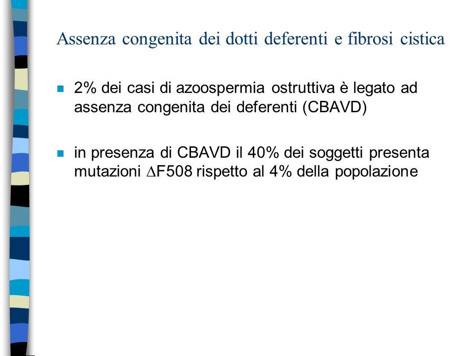 Assenza congenita dei dotti deferenti e fibrosi cistica n 2% dei casi di azoospermia ostruttiva è legato ad assenza congenita dei deferenti (CBAVD) n