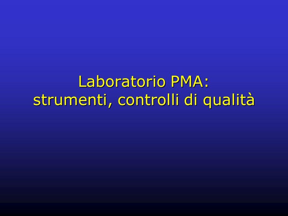Laboratorio IVF: cosa controllare StrutturaStruttura attrezzatureattrezzature procedureprocedure personalepersonale risultatirisultati