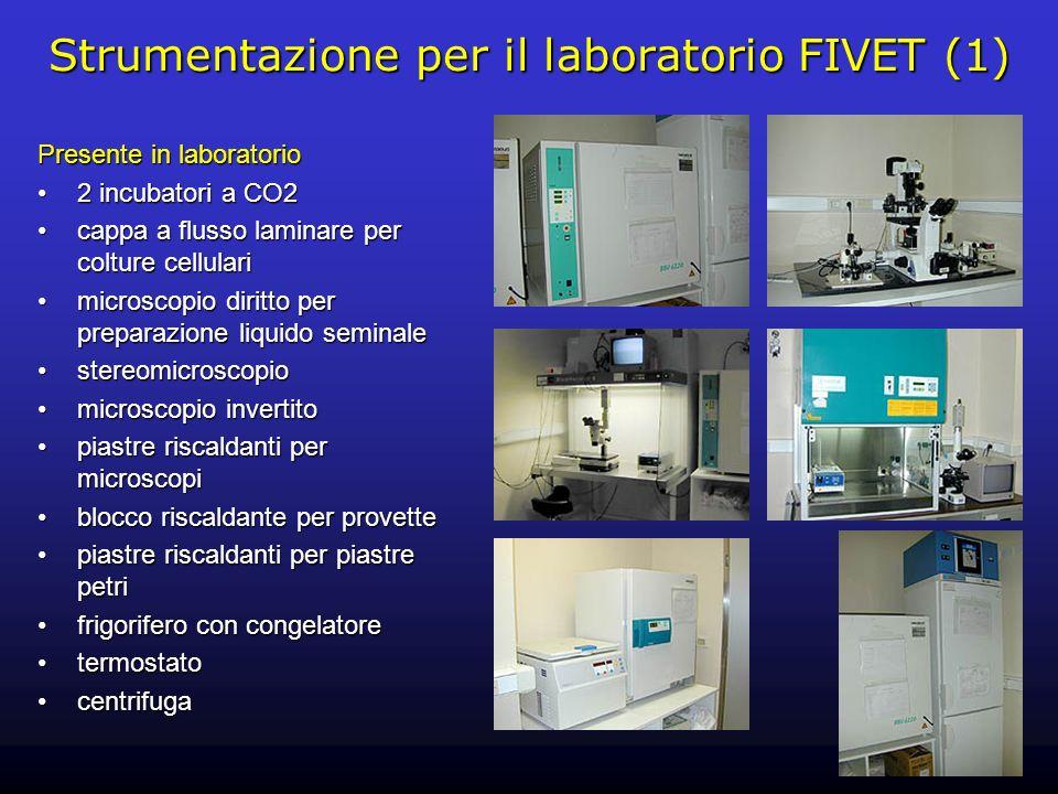 Strumentazione per il laboratorio FIVET (2) Accessibile al personale osmometroosmometro pHmetropHmetro bilancia analiticabilancia analitica sterilizzatoresterilizzatore