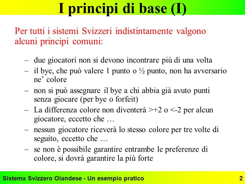 Sistema Svizzero Olandese - Un esempio pratico23 II° Turno: preferenze di colore GiocatorePN 12345 AbbPuntiAbbPuntiAbbPuntiAbbPuntiAbbPunti Alice18W+1b Bruno29B+1w Carla310W+1b Davide411B=0.5w Elisa512W+1b Francesco613B+1w Giorgia714W+1b Kevin81B-0w Luisa92W-0b Mark103B-0w Nancy114W=0.5b Oscar125B-0-BYE Patricia136W-0b Robert147B-0w