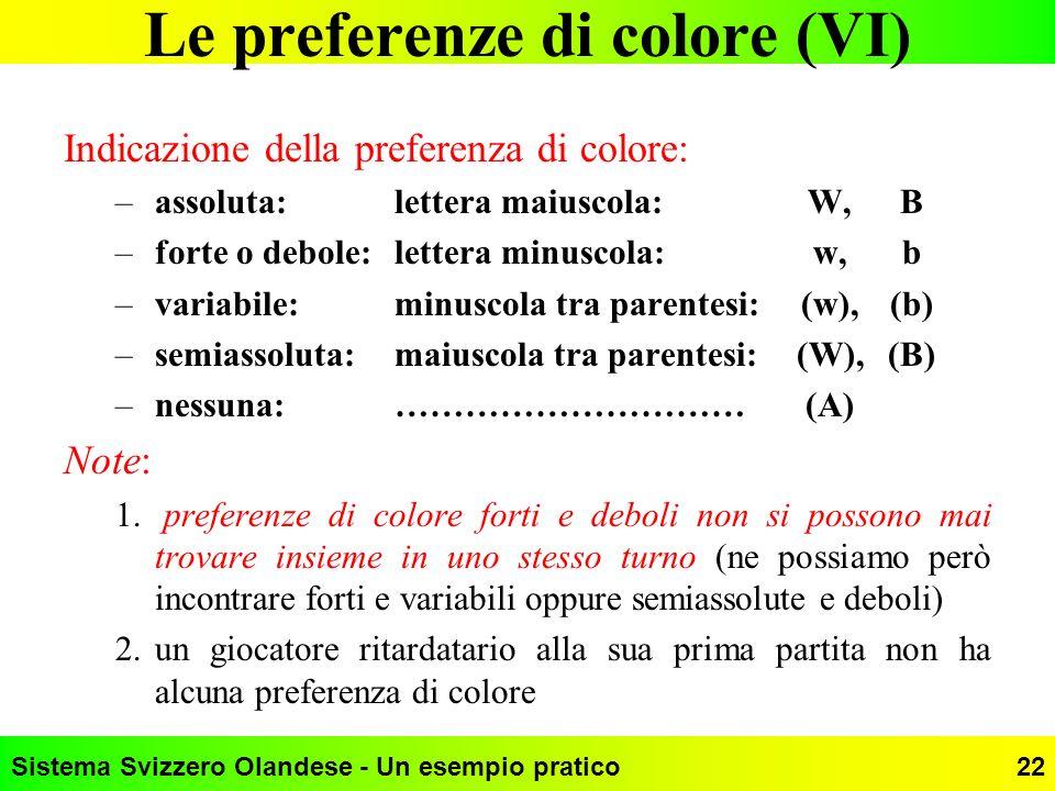 Sistema Svizzero Olandese - Un esempio pratico22 Le preferenze di colore (VI) Indicazione della preferenza di colore: –assoluta: lettera maiuscola: W,