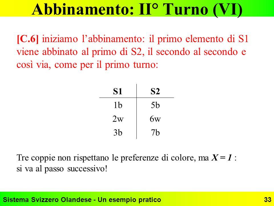 Sistema Svizzero Olandese - Un esempio pratico33 Abbinamento: II° Turno (VI) [C.6] iniziamo labbinamento: il primo elemento di S1 viene abbinato al pr