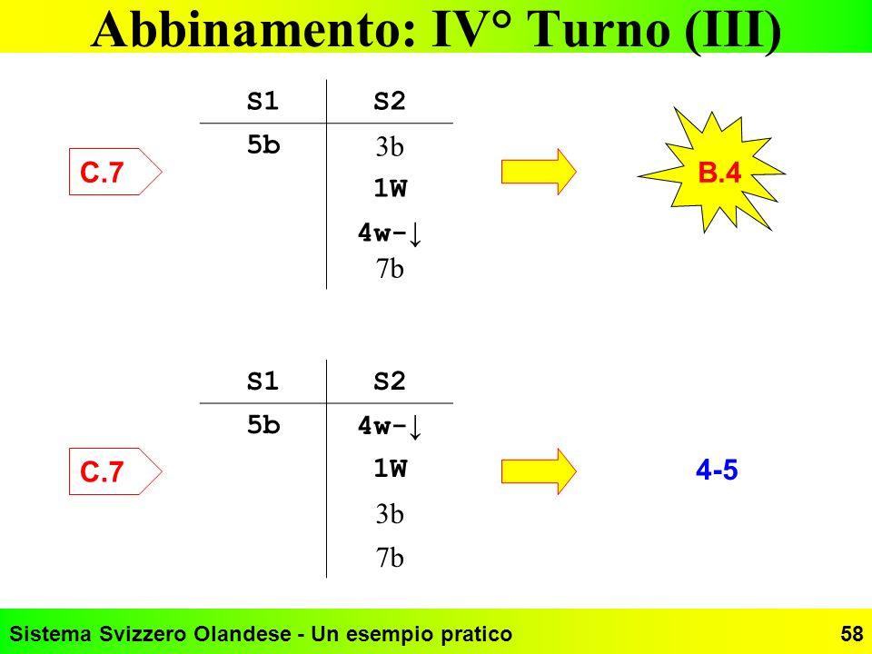 Sistema Svizzero Olandese - Un esempio pratico58 Abbinamento: IV° Turno (III) S1S2 5b4w- 1W 3b 7b C.7 B.4 C.7 4-5 S1S2 5b 3b 1W 4w- 7b