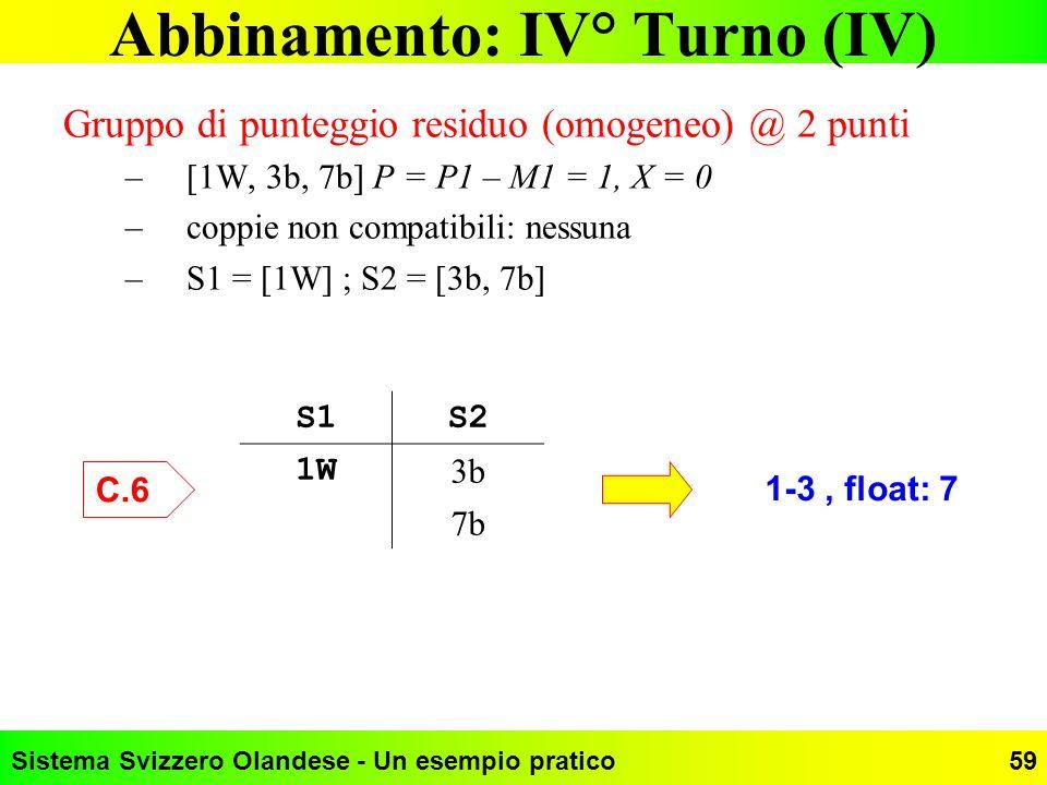 Sistema Svizzero Olandese - Un esempio pratico59 Abbinamento: IV° Turno (IV) Gruppo di punteggio residuo (omogeneo) @ 2 punti –[1W, 3b, 7b] P = P1 – M