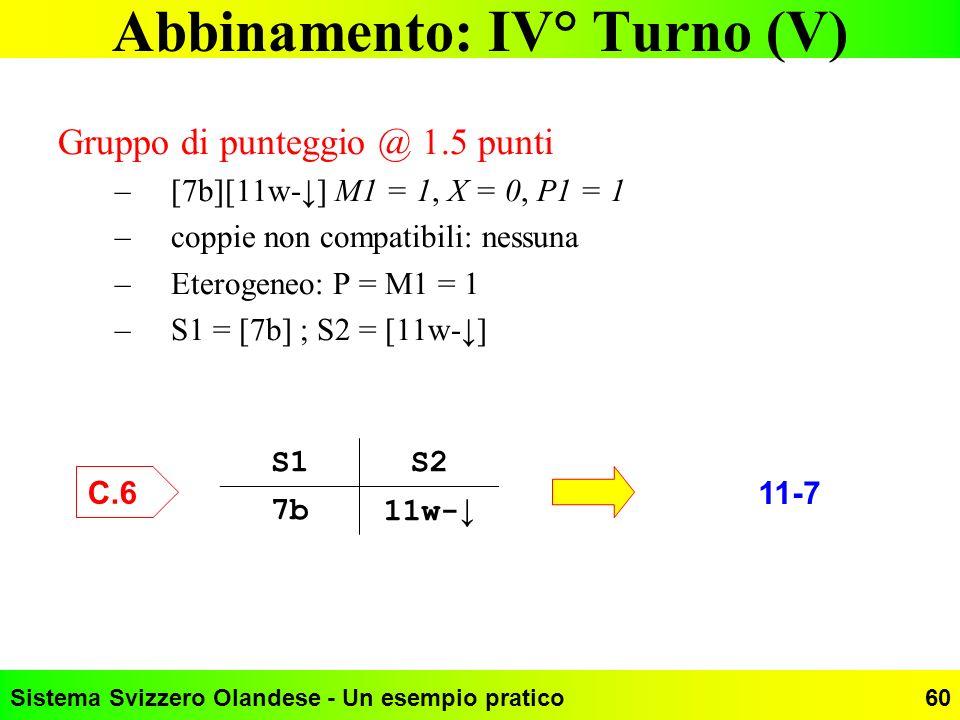 Sistema Svizzero Olandese - Un esempio pratico60 Abbinamento: IV° Turno (V) Gruppo di punteggio @ 1.5 punti –[7b][11w-] M1 = 1, X = 0, P1 = 1 –coppie