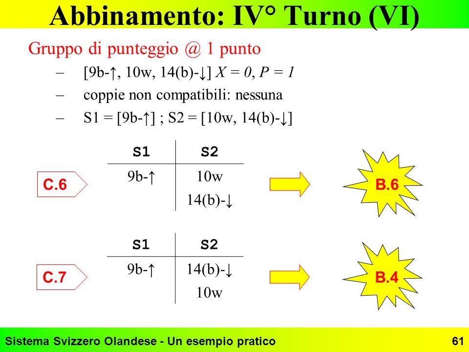 Sistema Svizzero Olandese - Un esempio pratico61 Abbinamento: IV° Turno (VI) Gruppo di punteggio @ 1 punto –[9b-, 10w, 14(b)-] X = 0, P = 1 –coppie no